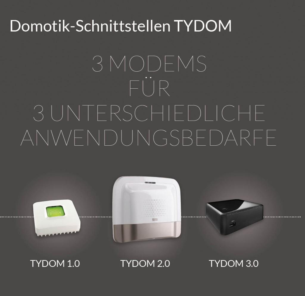 TYDOM Schnittstellen_26